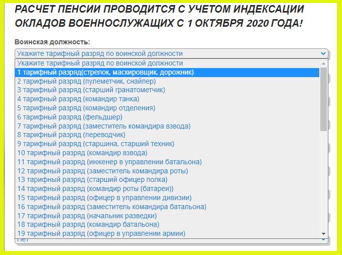 Военный калькулятор пенсии 2021 какая минимальная пенсия в 2021 году у пенсионеров в крыму